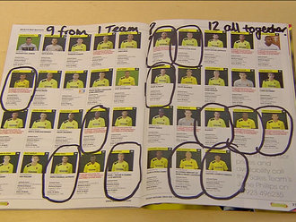 An annotated programme that Holloway pettily presented to Sky showing - wrongly - all of Watford's loanees.