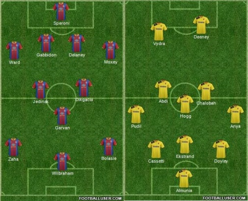 Likely Line-Ups
