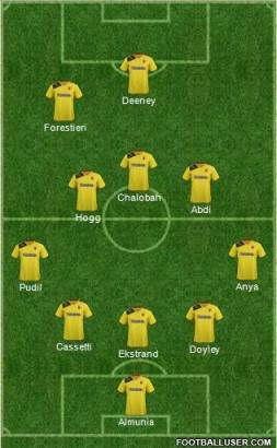 ITWM's Preferred Watford lineup vs Leeds (H)