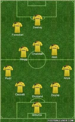 ITWM's Preferred Watford lineup vs Leeds (H)