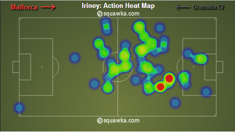 Heat Map of Iriney from Granada's 2-1 victory at Mallorca last season