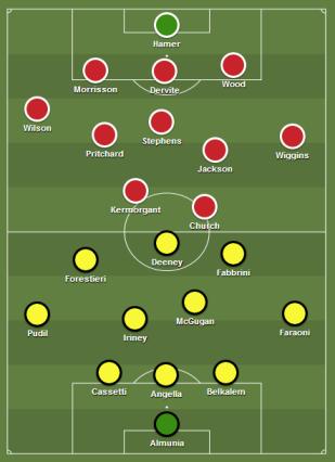Charlton Lineups