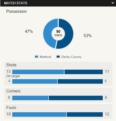 Clearly a hammering. Taken from BBC.